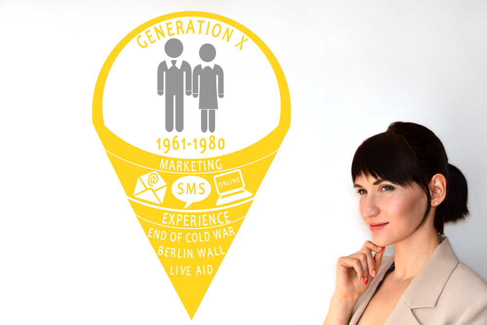 Marketing to Your Generation X Customer